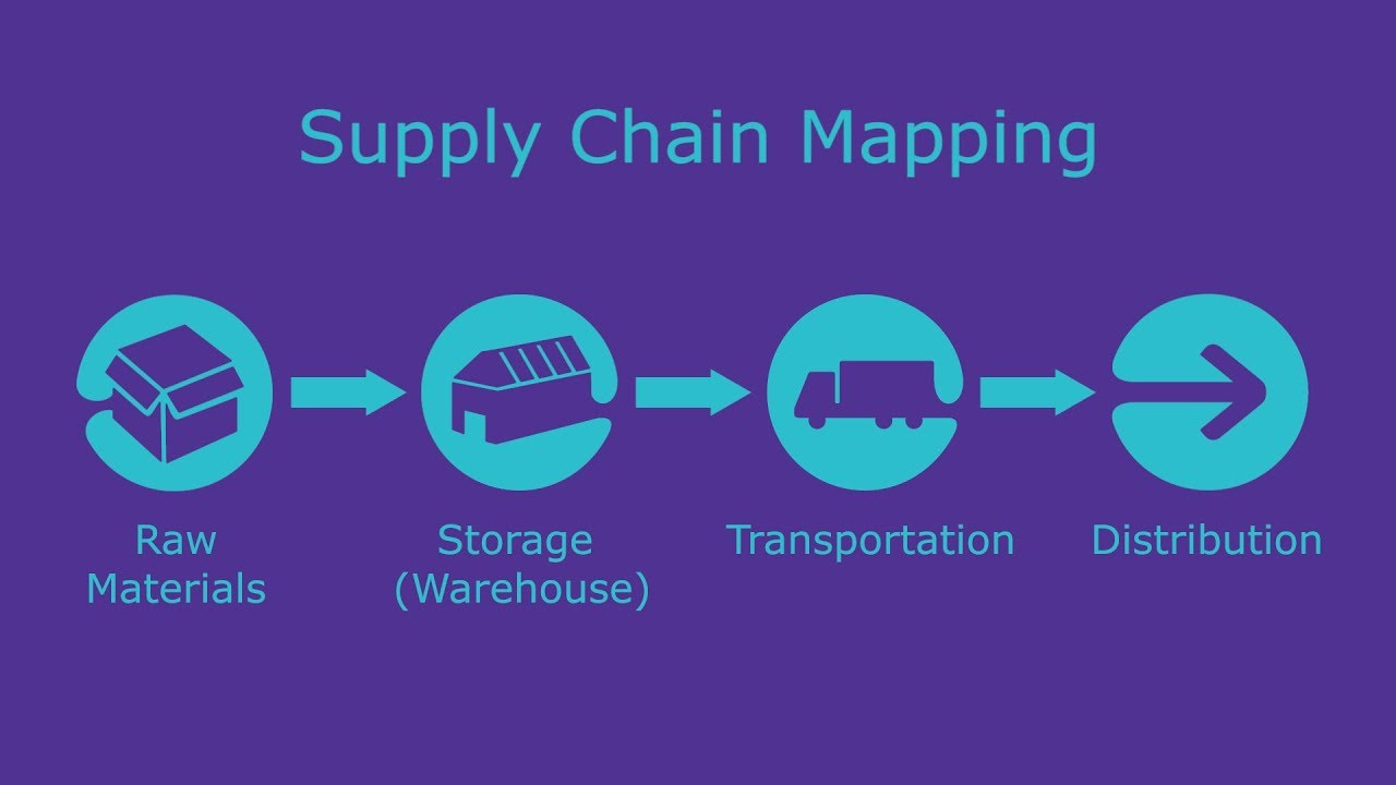 supplier chain mapping hong kong